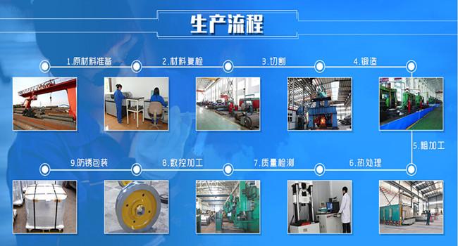 锻件生产工艺流程